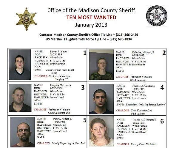 Polk County Most Wanted