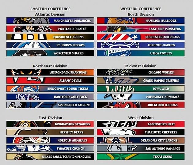 AHL Allignment  full