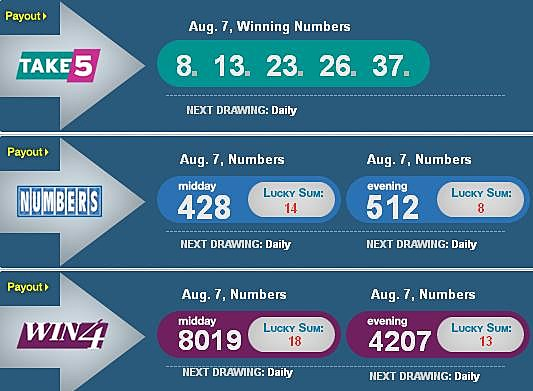 nylottery org states winning numbers