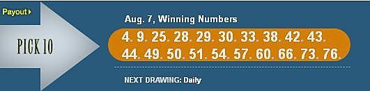 What Were Last Night's Winning Numbers?